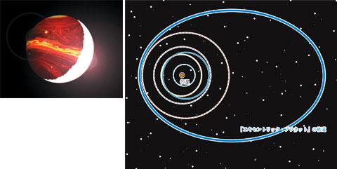 「エキセントリック・プラネット」の楕円軌道(青線)のイメージ図。通常の惑星軌道に比べ、恒星からの距離を大きく変え、灼熱から酷寒まで、めまぐるしい四季を繰り返す。