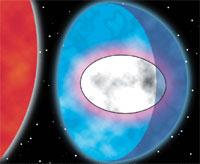 「海惑星」の断面イメージ図。氷でできている惑星ならば、恒星の熱によって表面の氷が融け、海に覆われた惑星になっている可能性が高い。