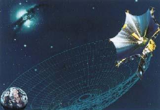 電波天文衛星「はるか」