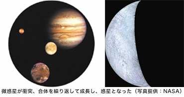微惑星が衝突、合体を繰り返して成長し、惑星となった(写真提供:NASA)