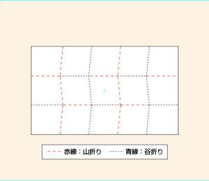 (右)「ミウラ折り」の見本
