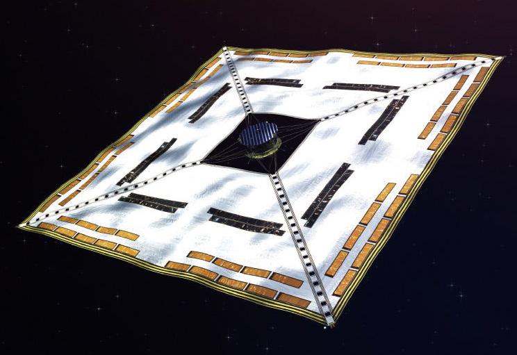 展開終了後も回転を維持することで、セイルが広がった正方形の状態を保つ